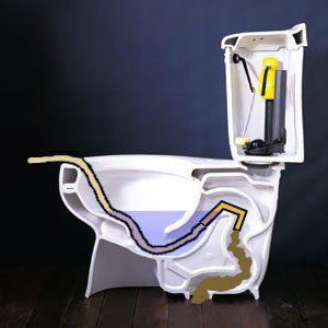 لوله بازکنی توالت