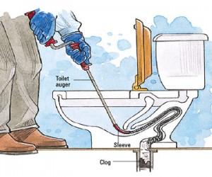 p SCP 058 09 300x250 - رفع گرفتگی لوله فاضلاب توالت  09127101077 باز کردن چاه توالت
